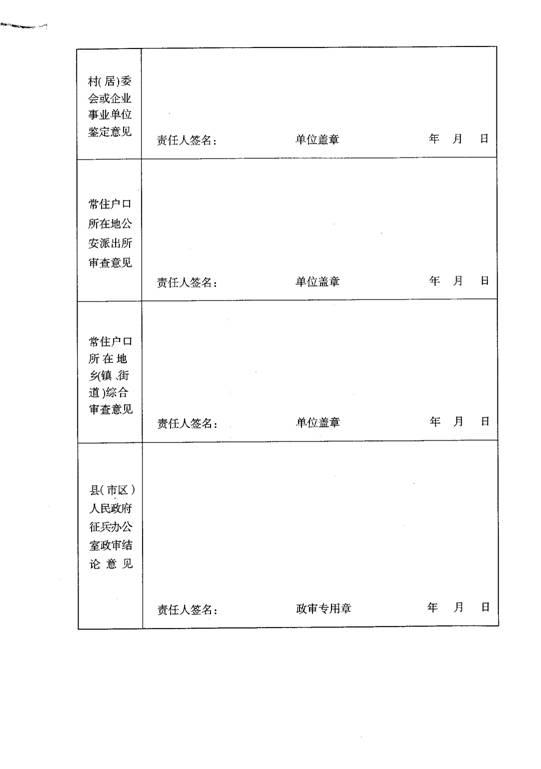 应征公民政治审查表样式参考六