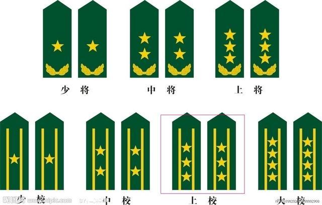 部队军衔等级